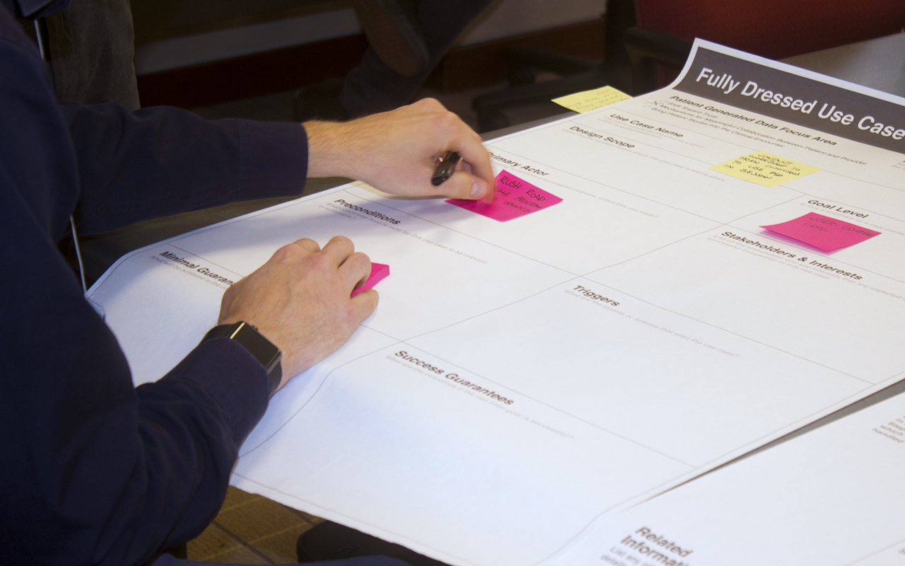 Photograph of the fully dressed use case template being used in the Patient Generated Data workshop.