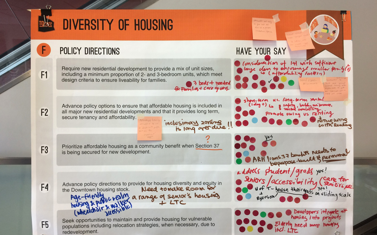 Diversity of housing worksheet filled out from a TOcore workshop.