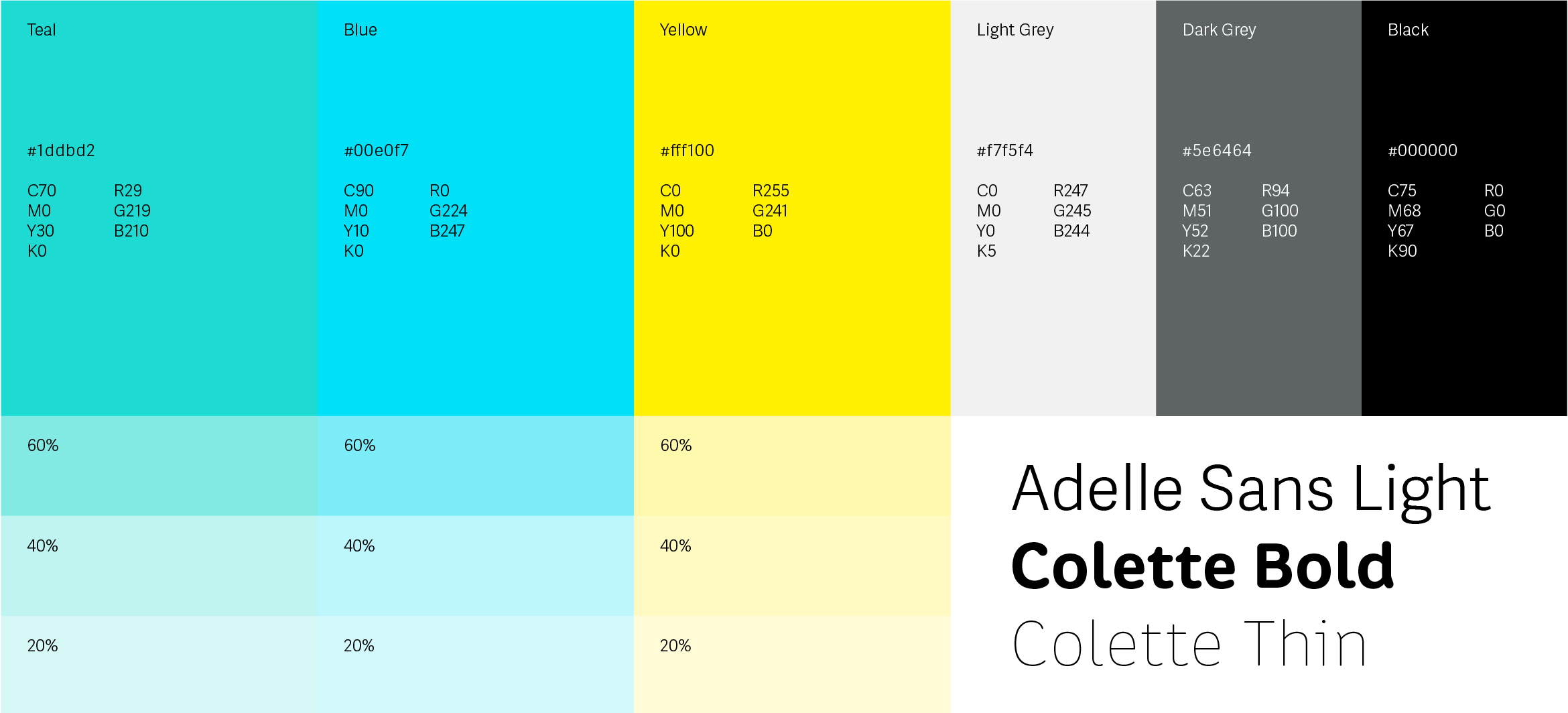 The WellAhead colour palette is made up bright hues of teal, blue, and yellow. The complimenting secondary palette has three tints for each hue. The fonts selected for the WellAhead brand are Adelle, and Colette.
