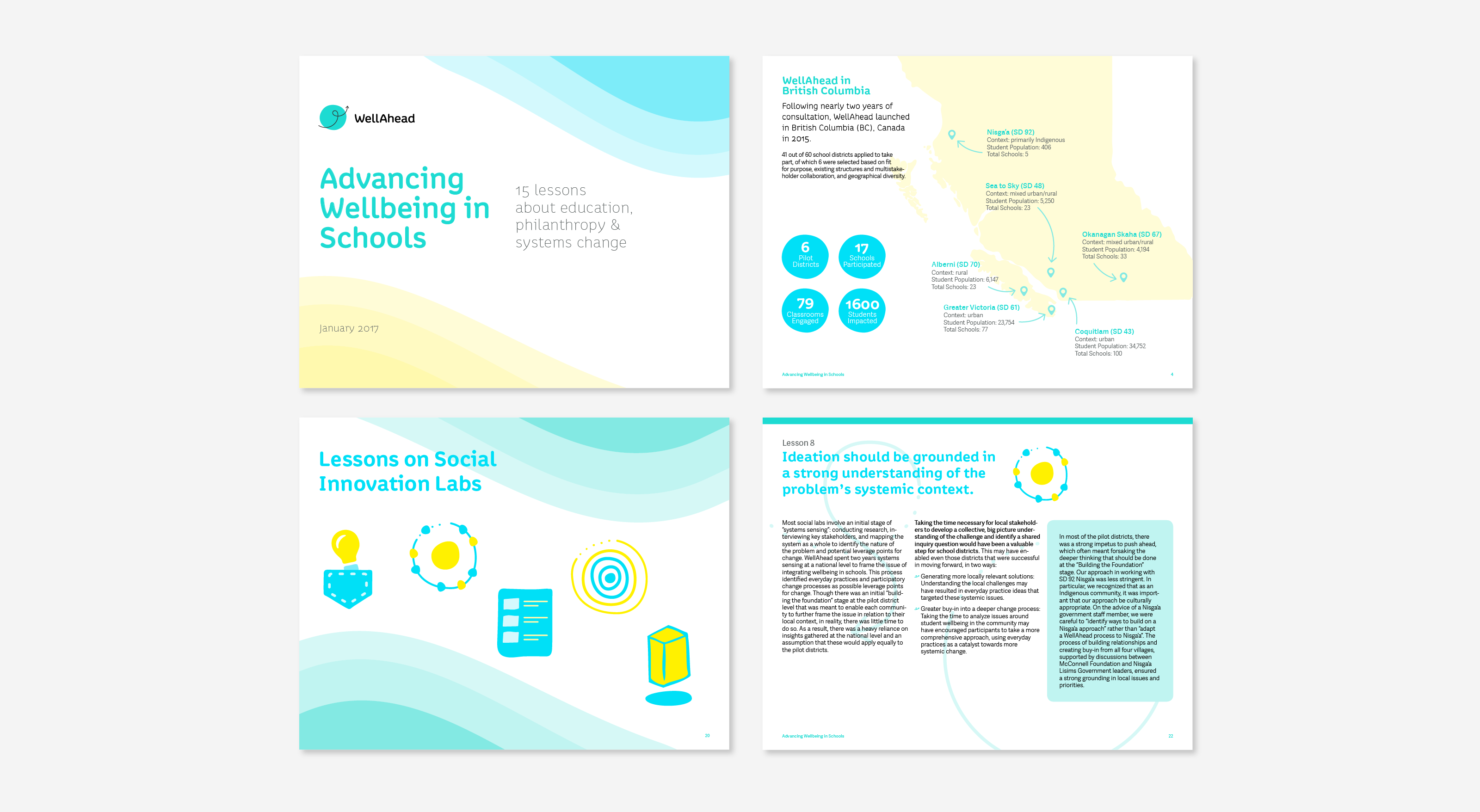 Sample pages from the full WellAhead report for 15 lessons about education, philanthropy & systems change.