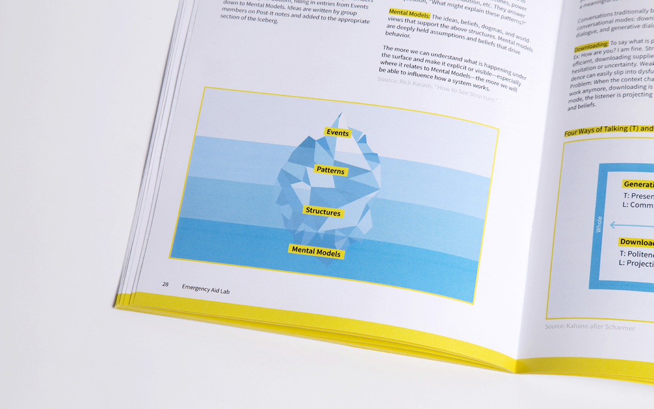 Close-up of an open spread of the Emergency Aid Lab workshop program. Detail shows an iceberg model illustration divided into 4 parts starting from the top which includes Events, Patterns, Structures, and Mental Models.