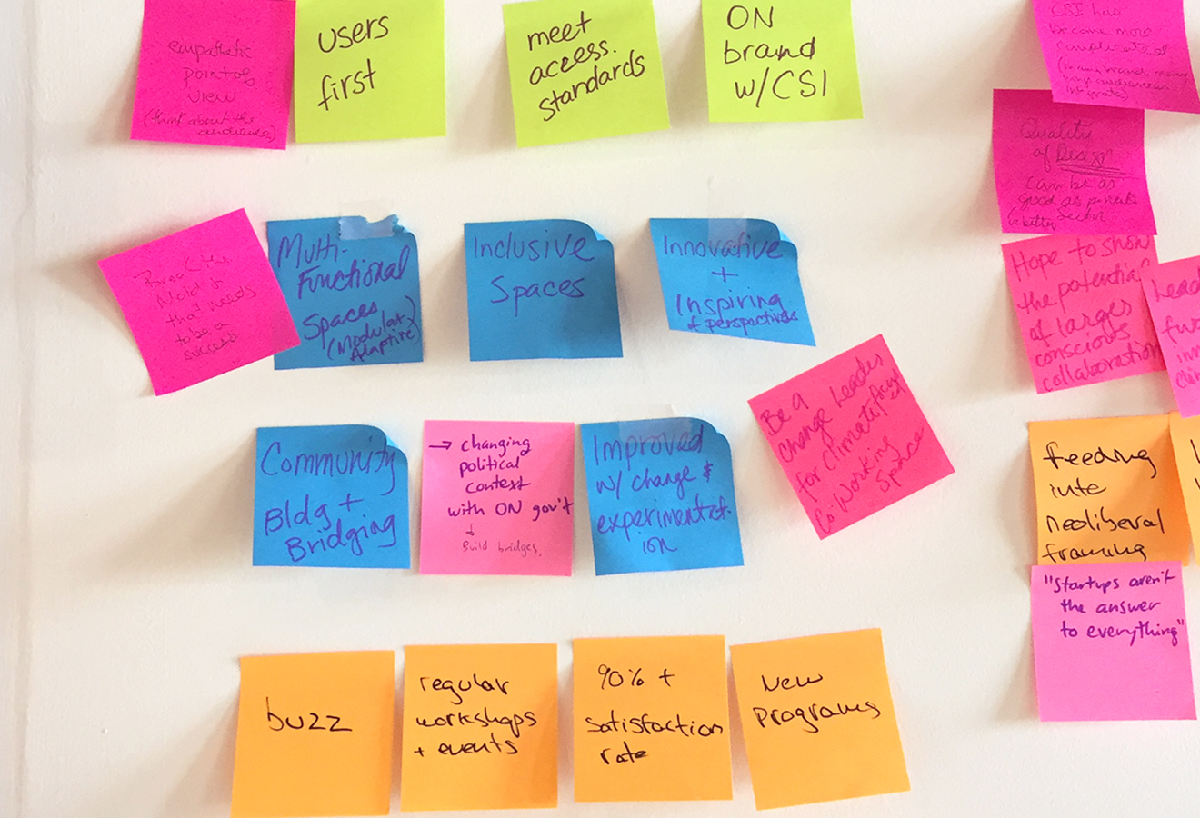 Photo of multi-coloured post-it notes on the wall from a Discovery session with the Climate Ventures team.